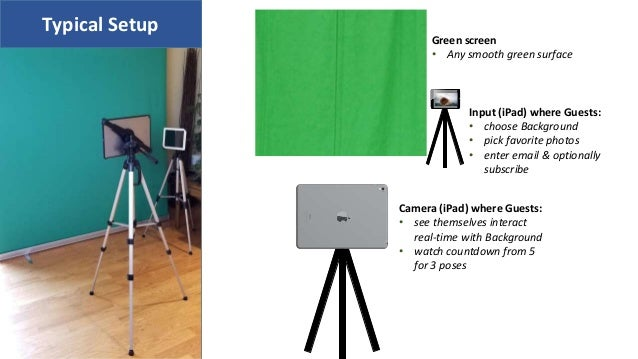 iAmuse Green Screen Photo Booth app documentation