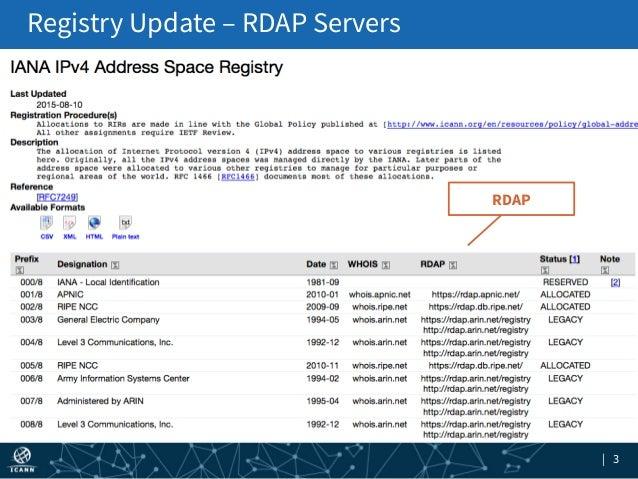 | 3 Registry Update – RDAP Servers RDAP
