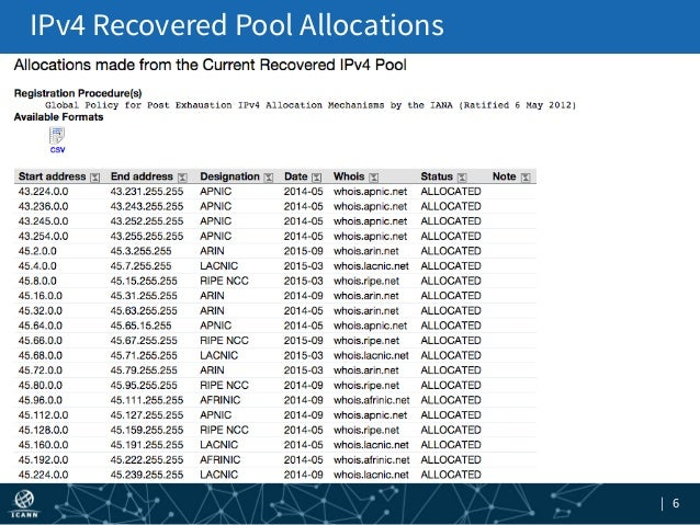| 6 IPv4 Recovered Pool Allocations