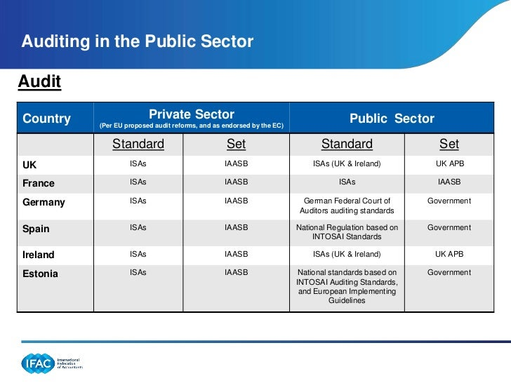 audit in private and public sector Public vs private sector audit jobs - read this article along with other careers  information, tips and advice on careersinauditcom.
