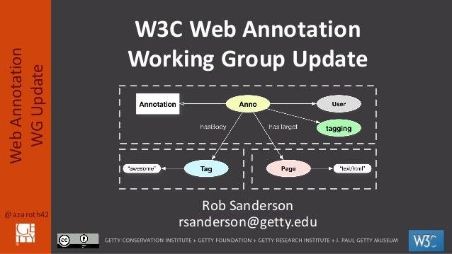@azaroth42 Web  Annotation WG  Update Rob  Sanderson rsanderson@getty.edu W3C  Web  Annotation   Working  Gr...