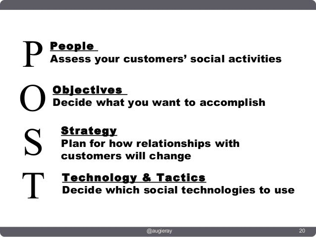 P   People    Assess your customers' social activitiesO   Objectives    Decide what you want to accomplishS     Strategy  ...