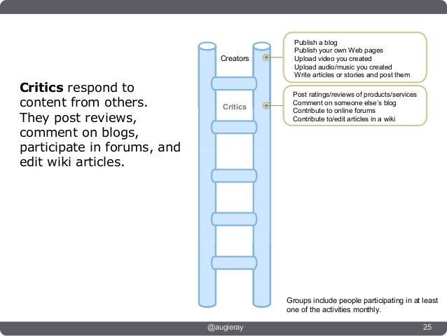 Publish a blog                                             Publish your own Web pages                               Creato...
