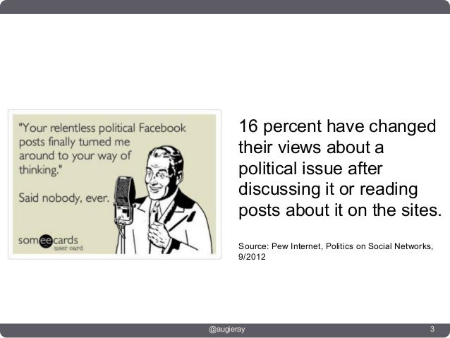 16 percent have changed       their views about a       political issue after       discussing it or reading       posts a...
