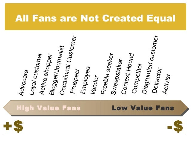 Sources are Not Created Equal                         er                         er                   ustom               ...