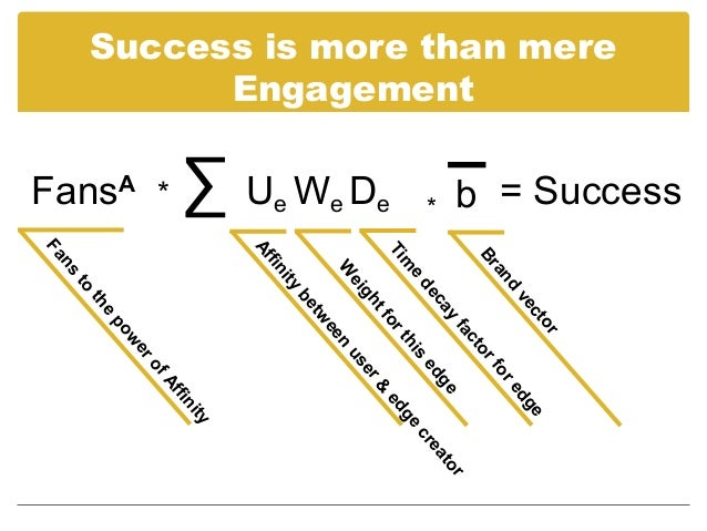 Fans andEngagement arenot BusinessMetrics       @augieray   54