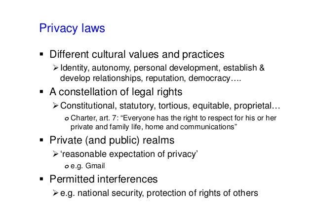 Privacy laws  Different cultural values and practices Identity, autonomy, personal development, establish & develop rela...