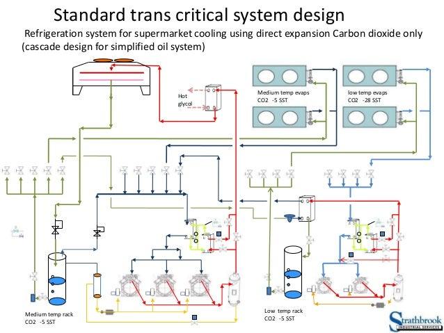 Refrigeration Rack System Diagram Wiring Diagram Database
