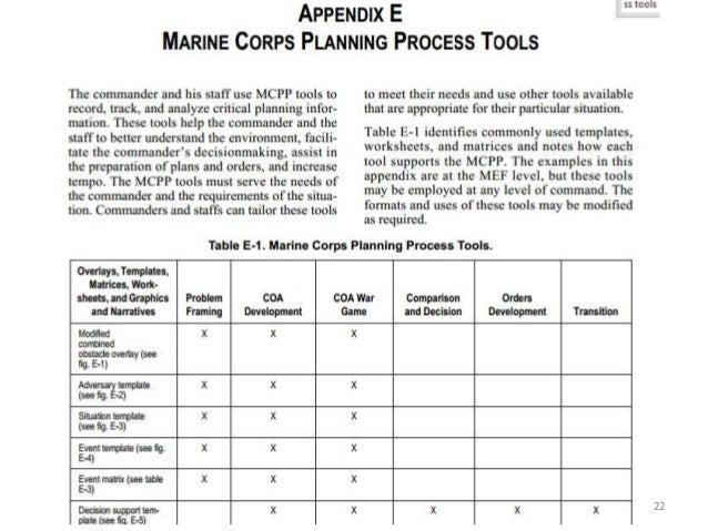 marine corps powerpoint templates - iao intel an ontology of information artifacts in the