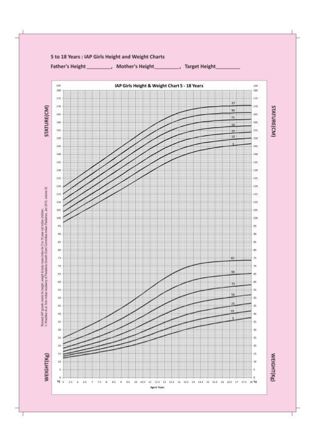 Iap Charts Erkalnathandedecker