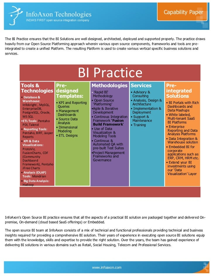 Open Source BI