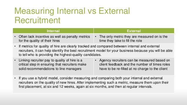 internal versus external agent An internal contract is one that exists between a principal and an agent, ie the agent is legally appointed to act on its behalf an external.