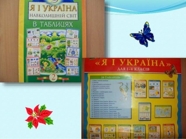 Навчальний матеріал для індивідуальної роботи на уроці та перевірки знань.