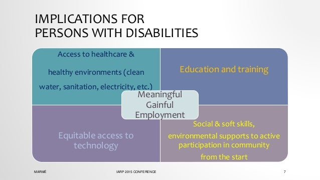 counseling people with disabilities This article examined factors influencing rehabilitation counseling students' attitudes toward people with disabilities in three social contexts, using a conjoint .