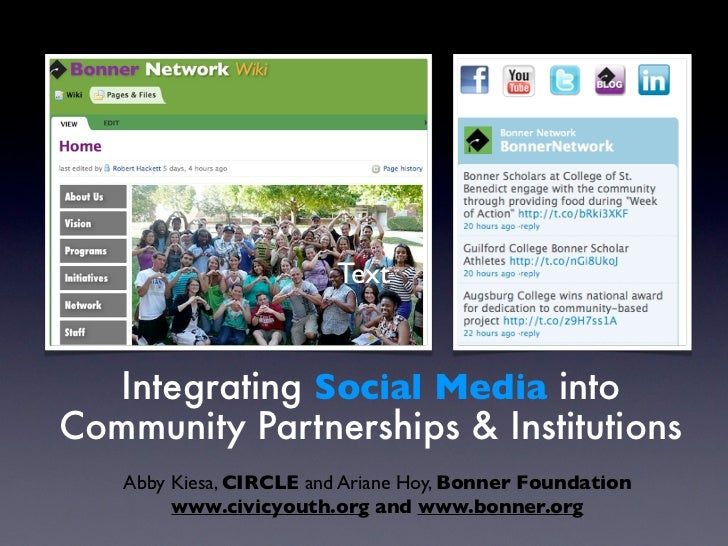 Text  Integrating Social Media intoCommunity Partnerships & Institutions   Abby Kiesa, CIRCLE and Ariane Hoy, Bonner Found...