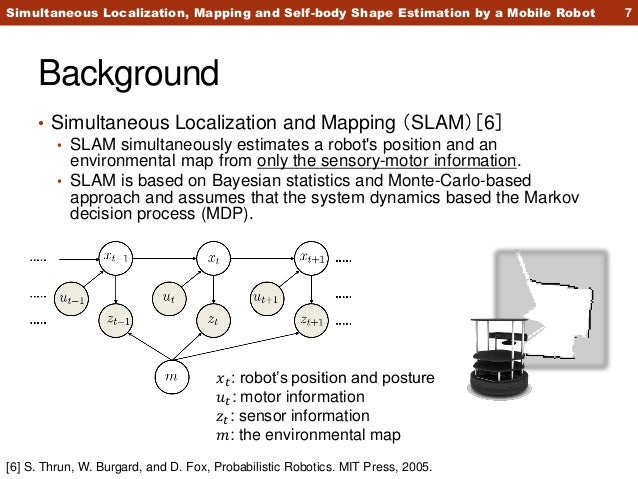Simultaneous Localization, Mapping and Self-body Shape