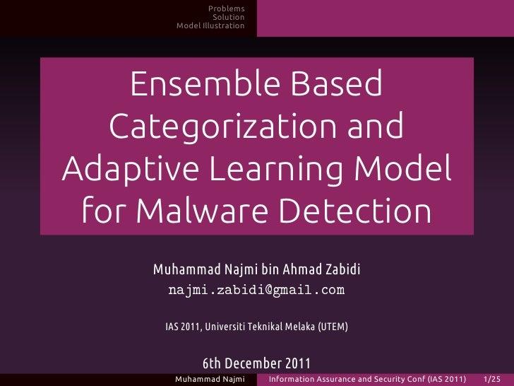 Problems                  Solution        Model Illustration    Ensemble Based   Categorization andAdaptive Learning Model...