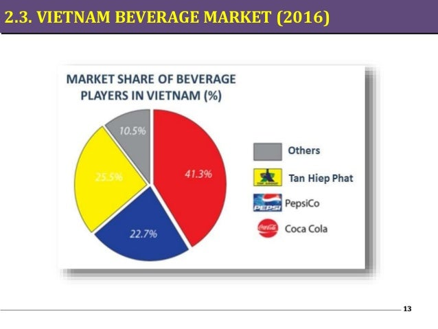 coke and pepsi in india A fierce competition exists among very few players: - duopoly industry - intense rivalry between coke and pepsi 2  coca-cola india on august 20,.