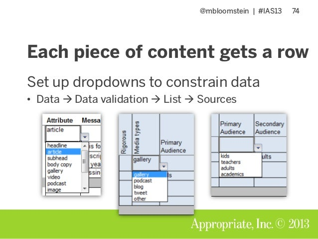 @mbloomstein | #IAS13 74 © 2013 Each piece of content gets a row Set up dropdowns to constrain data • Data  Data validati...