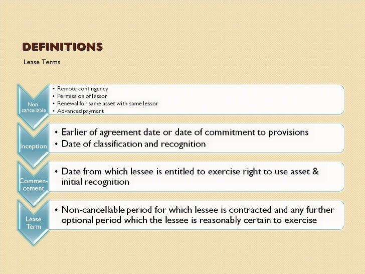 Unguaranteed Residual Value >> IAS 17 Leases