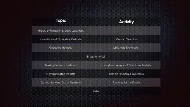 Topic Activity History of Research & Good Questions Quantitative & Qualitative Methods Method Selection Choosing Methods ...