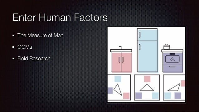 Enter Human Factors The Measure of Man GOMs Field Research