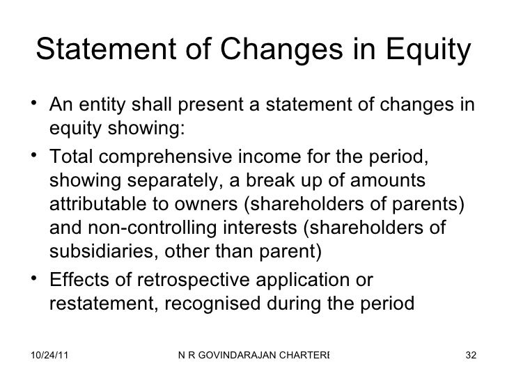 financial statement presentation changes Sample financial statements section no 900 statement of changes in members' equity statement of financial condition as of december 31.