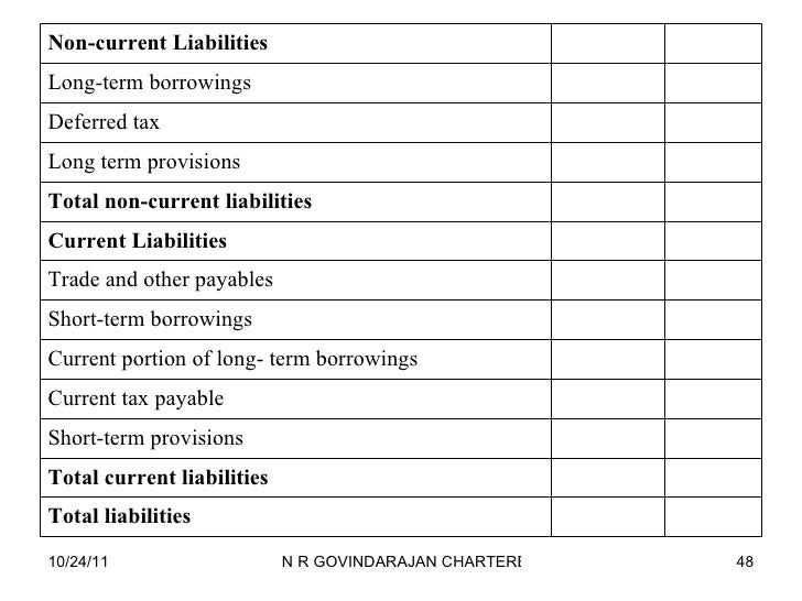 FRS 101 overview paper - tax implications