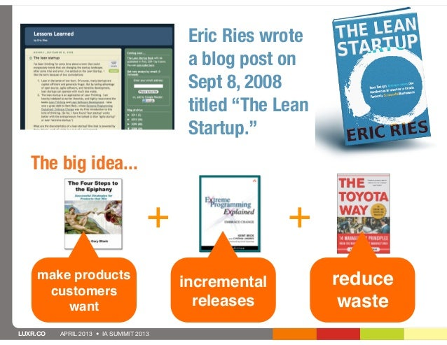 Eric Ries wrote                                         a blog post on                                         Sept 8, 200...