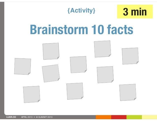 {Activity}   3 min                 Brainstorm 10 factsLUXR.CO   APRIL 2013 • IA SUMMIT 2013