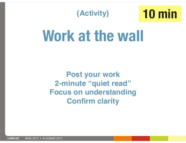 {Activity}   10 min                      Work at the wall                               Post your work                    ...
