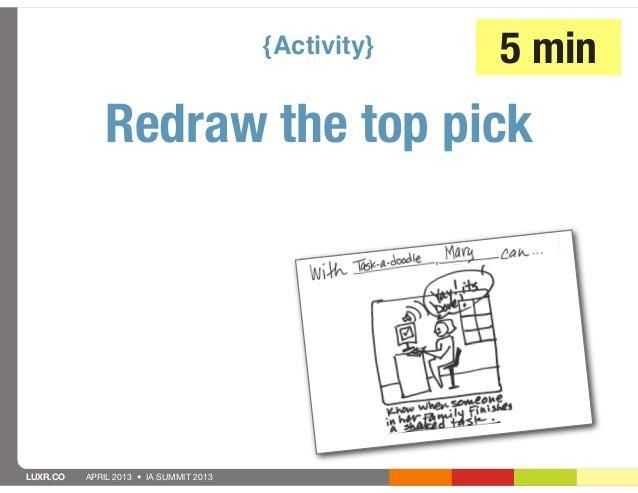 {Activity}   5 min              Redraw the top pickLUXR.CO   APRIL 2013 • IA SUMMIT 2013