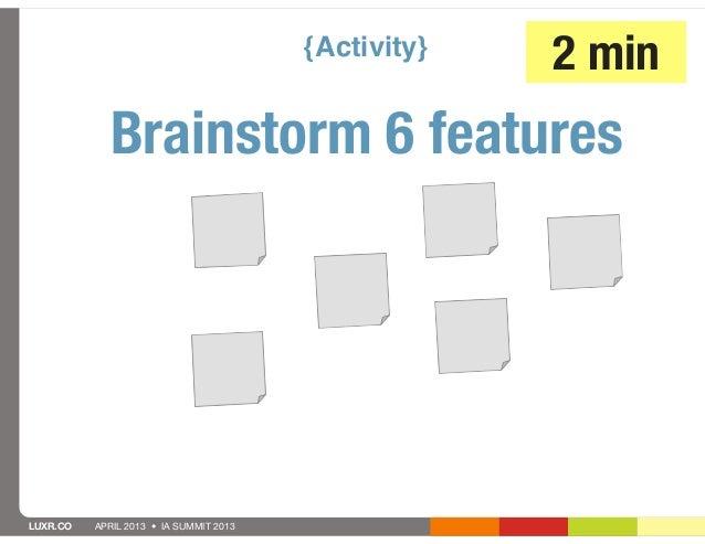 {Activity}   2 min            Brainstorm 6 featuresLUXR.CO   APRIL 2013 • IA SUMMIT 2013
