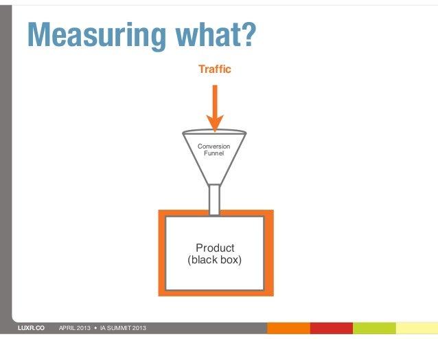 Measuring what?                                          Traffic                                          Conversion       ...