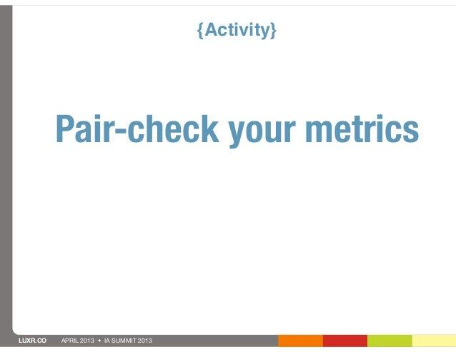{Activity}          Pair-check your metricsLUXR.CO   APRIL 2013 • IA SUMMIT 2013