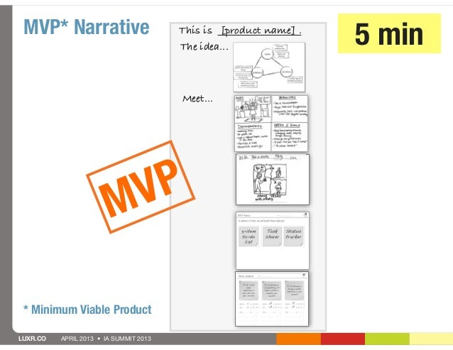 MVP* Narrative                         This is [product name] .                                        The idea...        ...