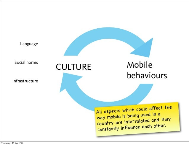 Language             Social norms                             CULTURE                  Mobile          Infrastructure     ...