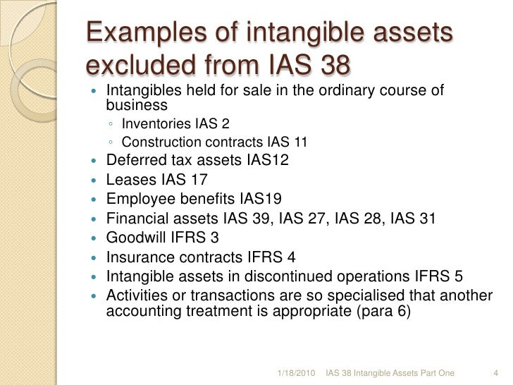 Ias 38 Intangible Assets 1