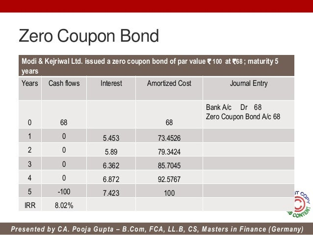 O coupon bonds : Best 19 tv deals