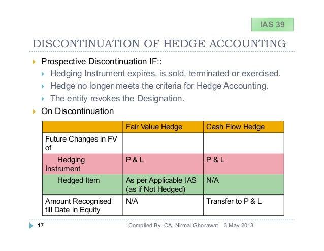 Ias 39 Hedge Accounting