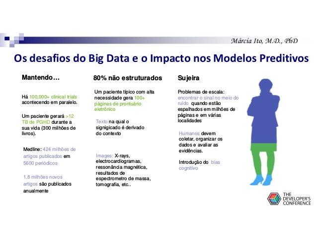 Márcia Ito, M.D., PhD Mantendo… Humanos devem coletar, organizar os dados e avaliar as evidências. Introdução do bias cogn...