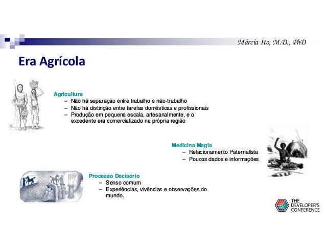 Márcia Ito, M.D., PhD Agricultura – Não há separação entre trabalho e não-trabalho – Não há distinção entre tarefas domést...