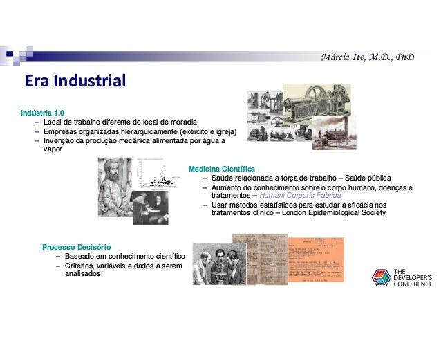 Márcia Ito, M.D., PhD Era Industrial Indústria 1.0 – Local de trabalho diferente do local de moradia – Empresas organizada...