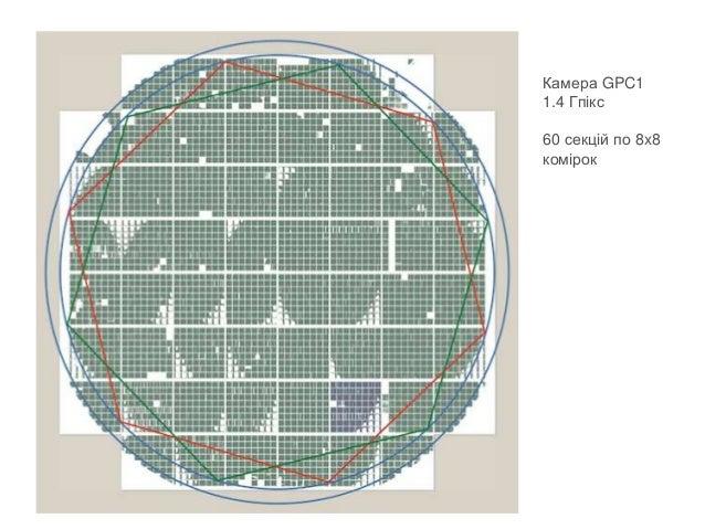 Камера GPC1 1.4 Гпікс 60 секцій по 8x8 комірок