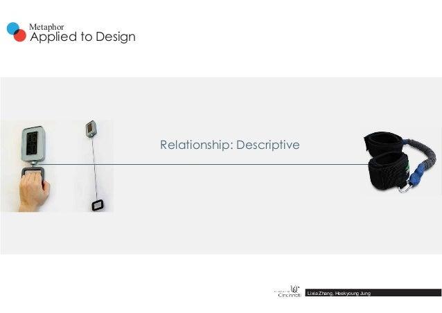 Relationship: Descriptive Lixia Zhang, Heekyoung Jung Applied to Design Metaphor