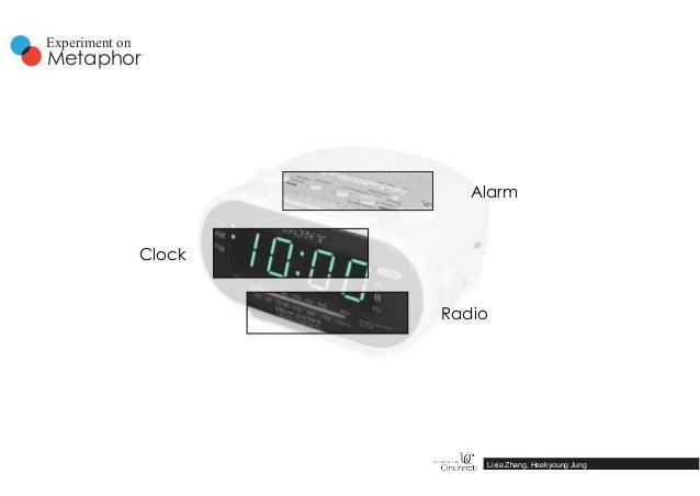 Alarm Clock Radio Metaphor Experiment on Lixia Zhang, Heekyoung Jung