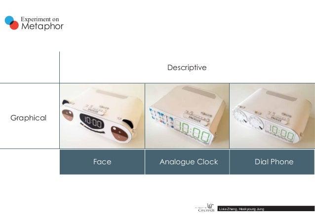 Graphical Descriptive Face Analogue Clock Dial Phone Metaphor Experiment on Lixia Zhang, Heekyoung Jung