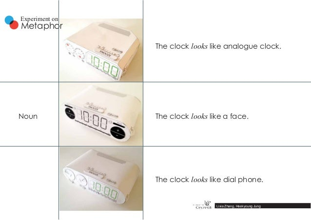 The clock looks like analogue clock. The clock looks like a face. The clock looks like dial phone. Metaphor Experiment on ...