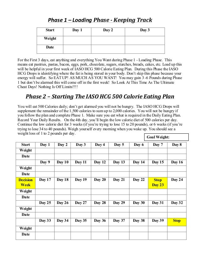 Tlc Iaso Hcg 500 Calorie Eating Plan The 5 Phases