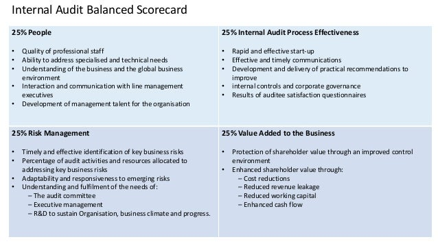 25% People • Quality of professional staff • Ability to address specialised and technical needs • Understanding of the bus...